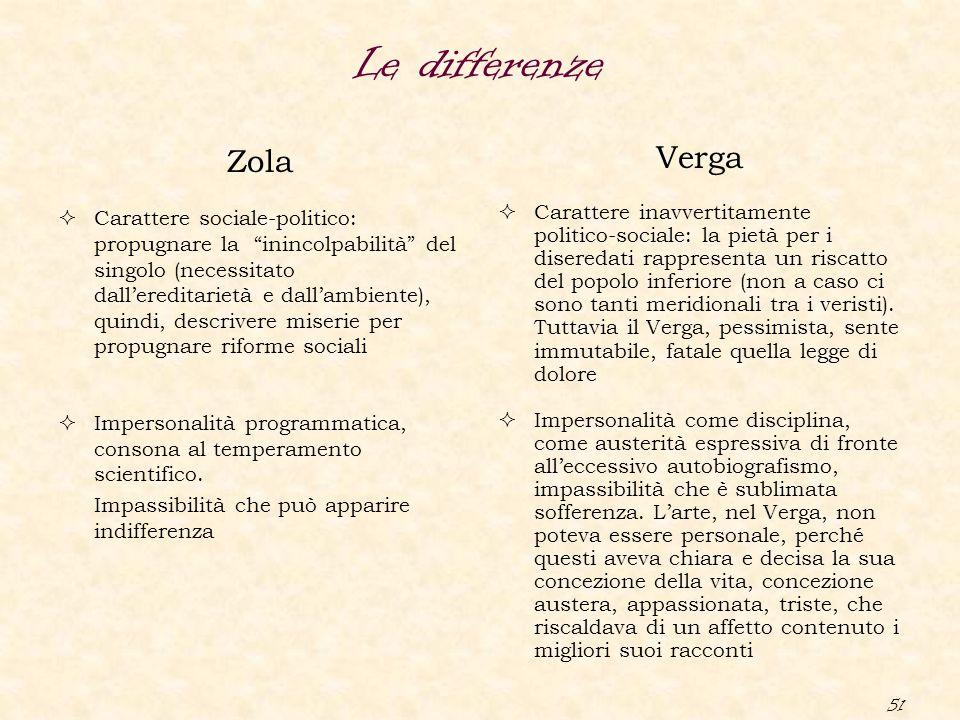 """51 Le differenze Zola  Carattere sociale-politico: propugnare la """"inincolpabilità"""" del singolo (necessitato dall'ereditarietà e dall'ambiente), quind"""