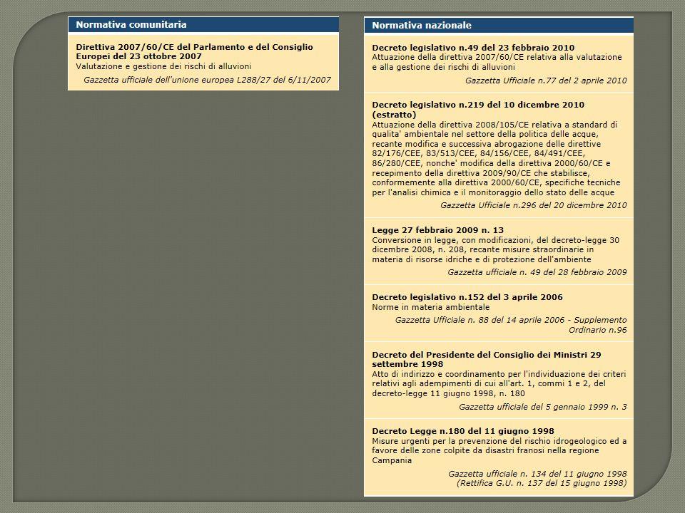 dgr 894/2010 e s.mi.dgr 894/2010 e s.mi.