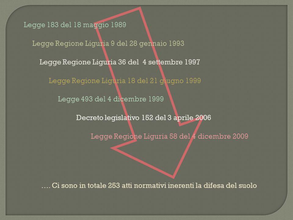 Legge 183 del 18 maggio 1989 Legge Regione Liguria 9 del 28 gennaio 1993 Legge Regione Liguria 36 del 4 settembre 1997 Legge Regione Liguria 18 del 21
