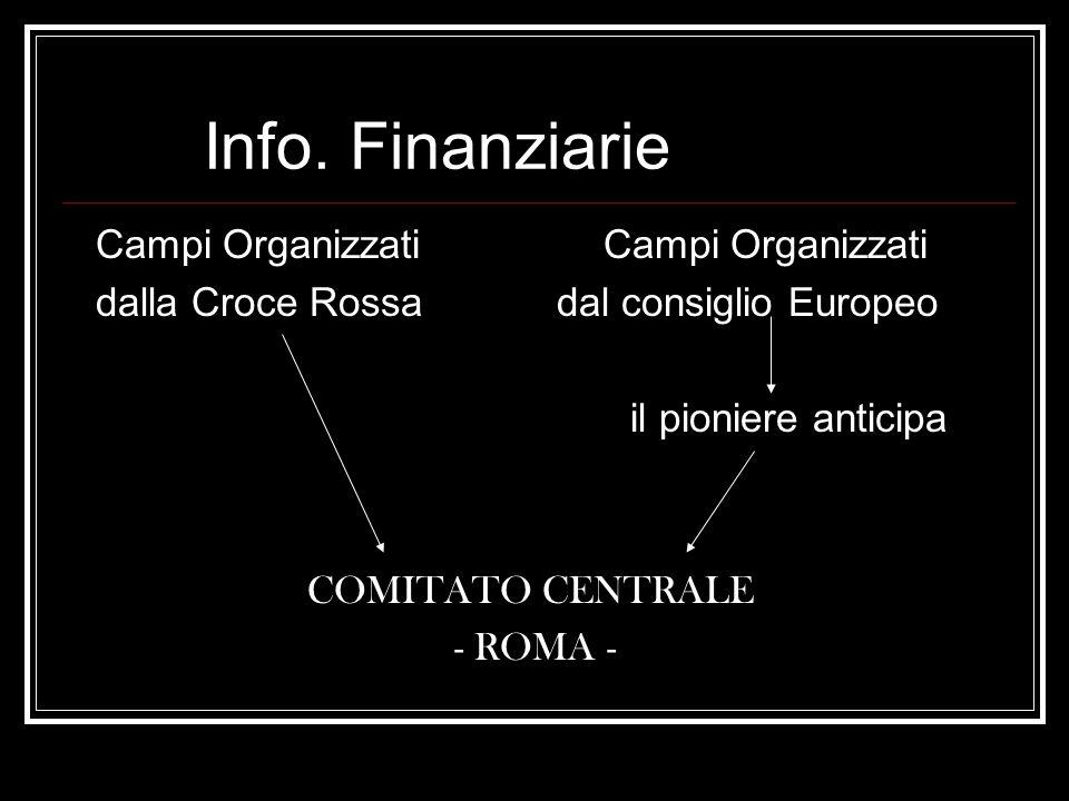 Info. Finanziarie Campi Organizzati Campi Organizzati dalla Croce Rossa dal consiglio Europeo il pioniere anticipa COMITATO CENTRALE - ROMA -