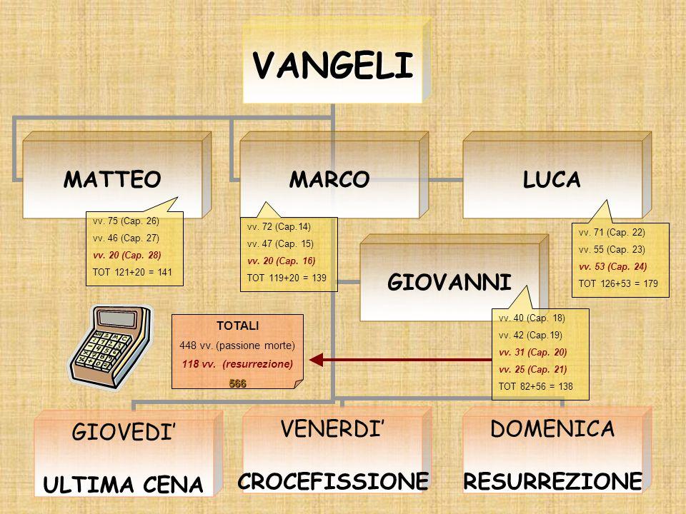 Tintoretto 1594
