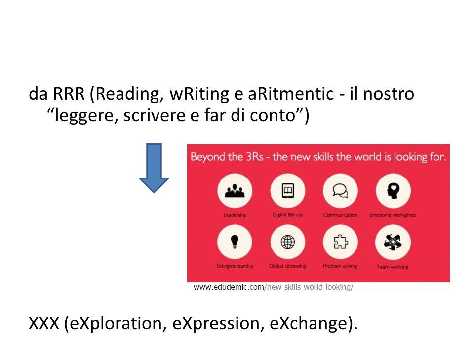 """cambio di paradigma da: """"Il mondo e il sapere sono leggibili"""" a """"dentro l'universo digitale il sapere è prodotto e usato tramite collegamento, aggrega"""