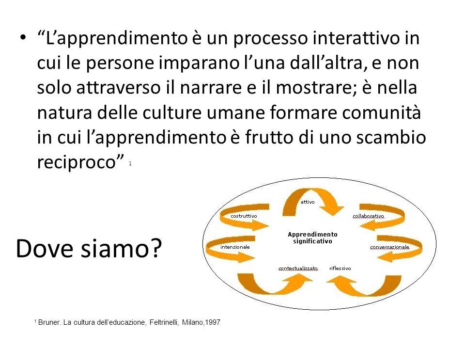 Nuove tecnologie e loro impatto sulla didattica Laboratorio dedicato neoimmessi a.s. 2014-15 Gallarate 7 maggio 2015 Varese 18 maggio 2015 Busto Arsiz