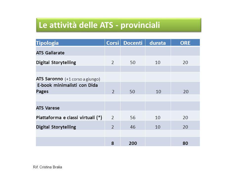 I bisogni di Sviluppo Professionale espressi dagli insegnanti (Talis 2013) il bisogno di SP degli insegnanti in Italia rispetto alle TIC ha avuto una