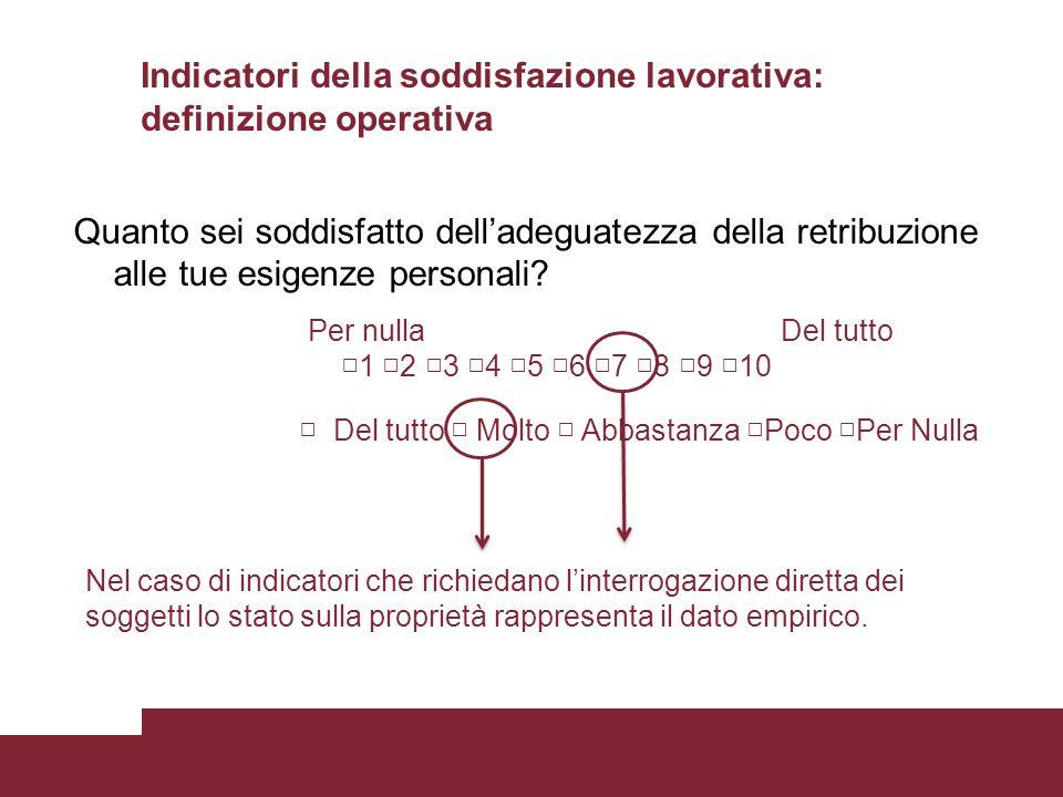 Indicatori della soddisfazione lavorativa: definizione operativa Quanto sei soddisfatto dell'adeguatezza della retribuzione alle tue esigenze personali.