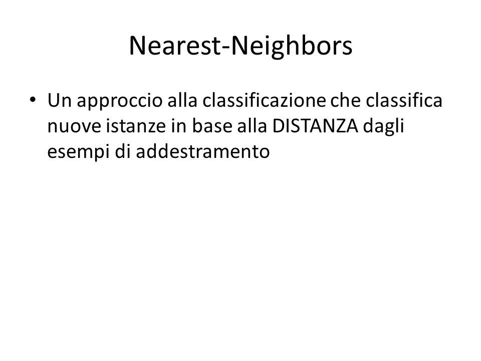 Nearest-Neighbors Un approccio alla classificazione che classifica nuove istanze in base alla DISTANZA dagli esempi di addestramento