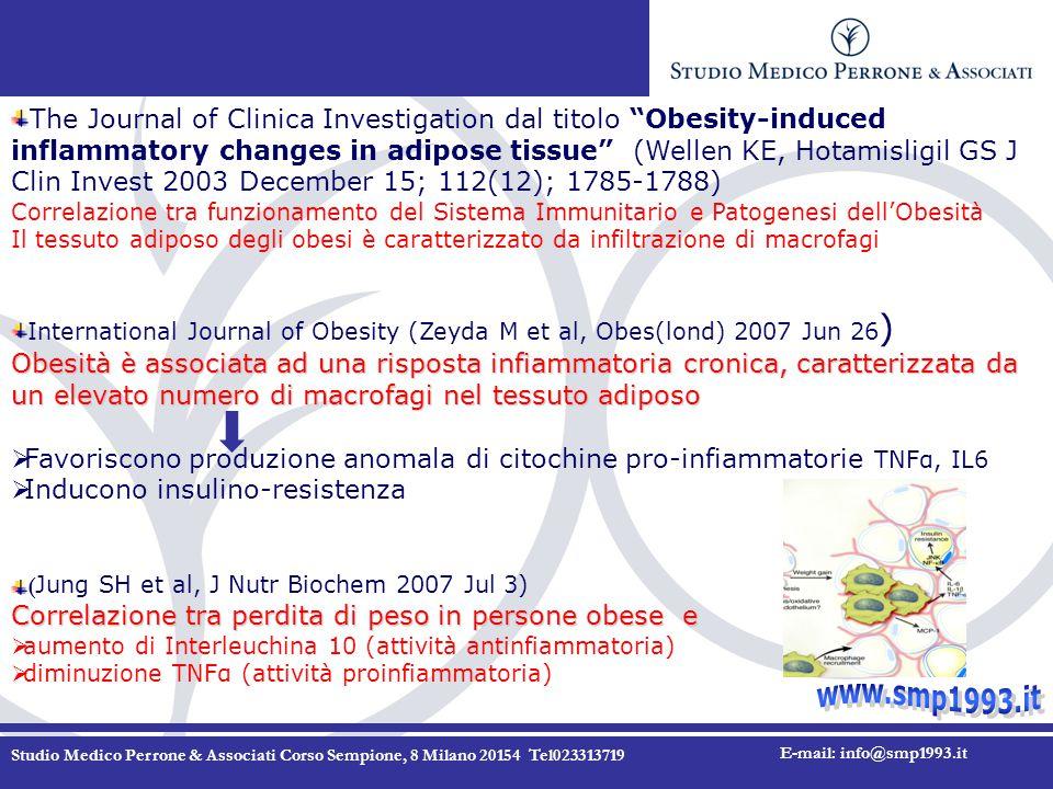 Studio Medico Perrone & Associati Corso Sempione, 8 Milano 20154 Tel023313719 E-mail: info@smp1993.it The Journal of Clinica Investigation dal titolo Obesity-induced inflammatory changes in adipose tissue (Wellen KE, Hotamisligil GS J Clin Invest 2003 December 15; 112(12); 1785-1788) Correlazione tra funzionamento del Sistema Immunitario e Patogenesi dell'Obesità Il tessuto adiposo degli obesi è caratterizzato da infiltrazione di macrofagi ( Jung SH et al, J Nutr Biochem 2007 Jul 3) Correlazione tra perdita di peso in persone obese e  aumento di Interleuchina 10 (attività antinfiammatoria)  diminuzione TNFα (attività proinfiammatoria) International Journal of Obesity (Zeyda M et al, Obes(lond) 2007 Jun 26 ) Obesità è associata ad una risposta infiammatoria cronica, caratterizzata da un elevato numero di macrofagi nel tessuto adiposo  Favoriscono produzione anomala di citochine pro-infiammatorie TNFα, IL6  Inducono insulino-resistenza
