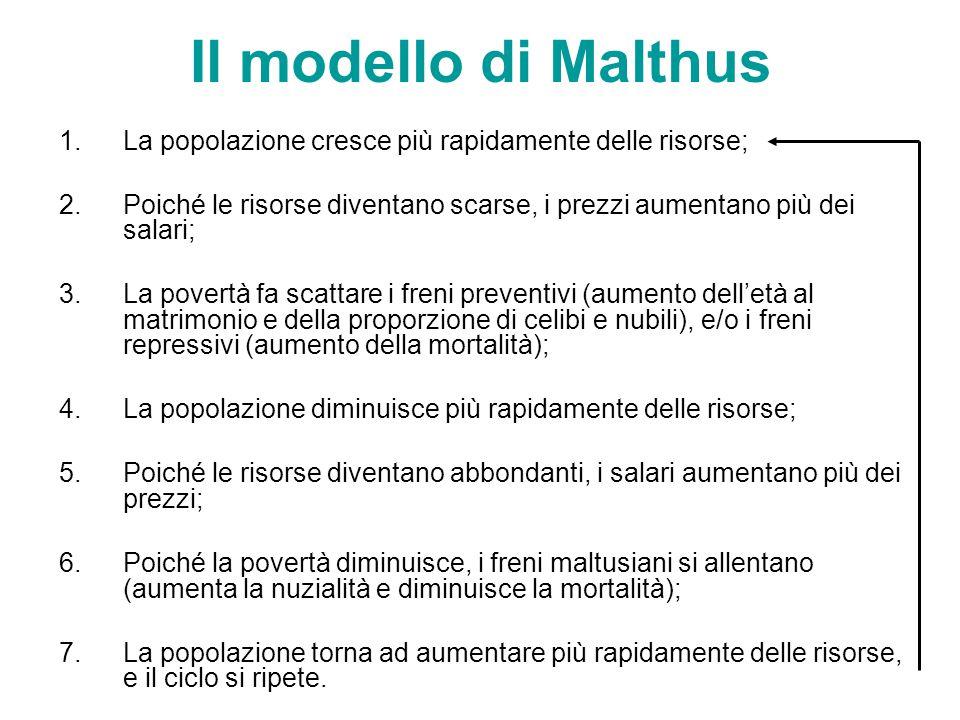 Il modello di Malthus 1.La popolazione cresce più rapidamente delle risorse; 2.Poiché le risorse diventano scarse, i prezzi aumentano più dei salari;