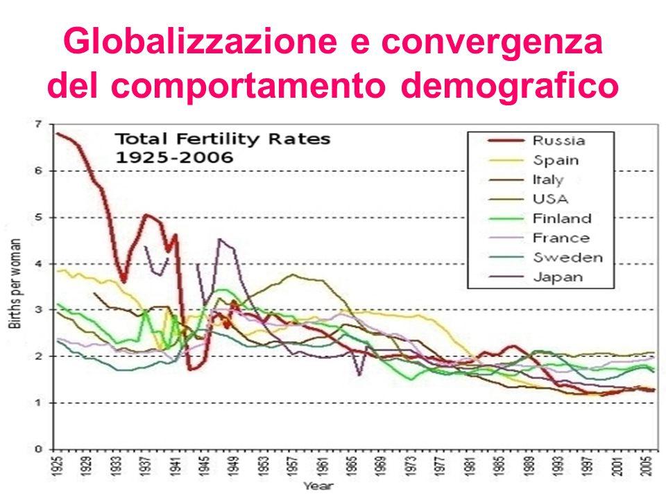 Globalizzazione e convergenza del comportamento demografico