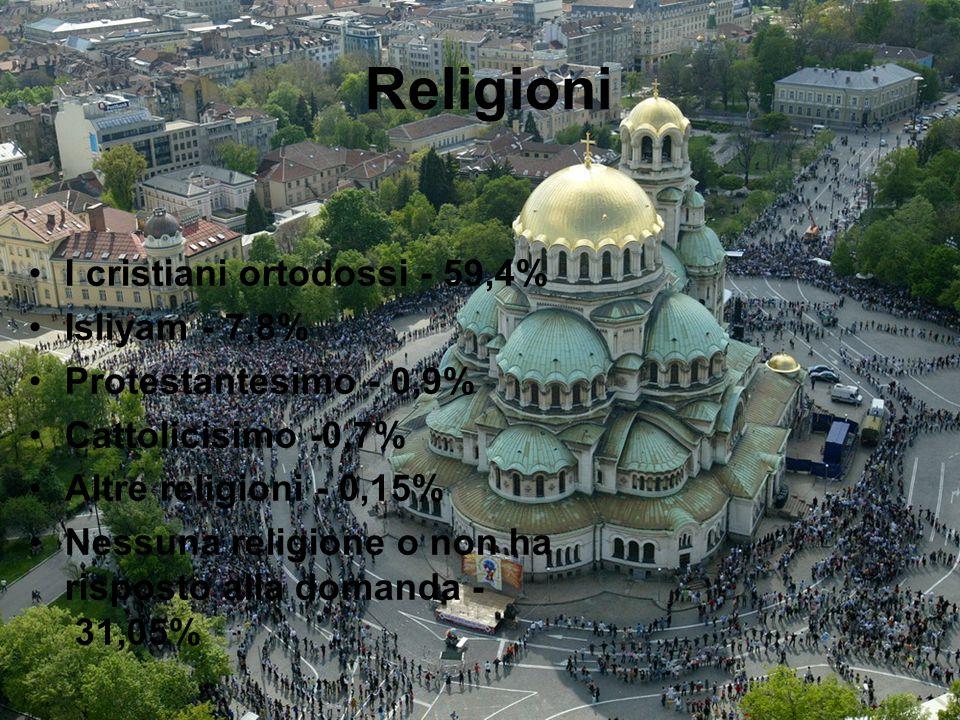 Religioni I cristiani ortodossi - 59,4% Isliyam - 7,8% Protestantesimo - 0,9% Cattolicisimo -0,7% Altre religioni - 0,15% Nessuna religione o non ha r