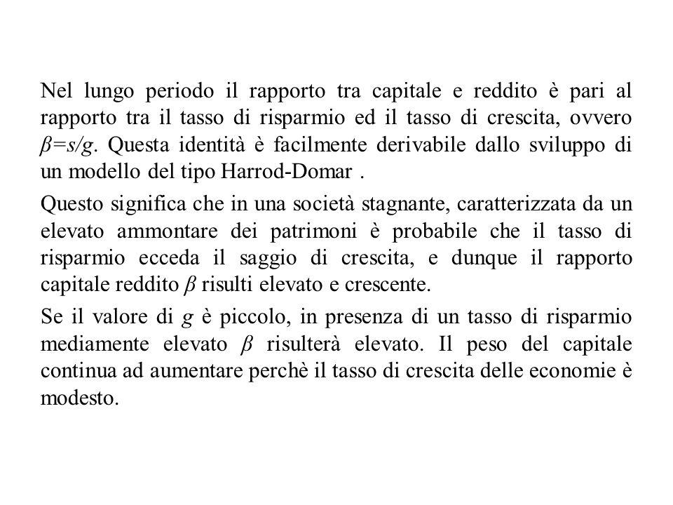 Nel lungo periodo il rapporto tra capitale e reddito è pari al rapporto tra il tasso di risparmio ed il tasso di crescita, ovvero β=s/g.
