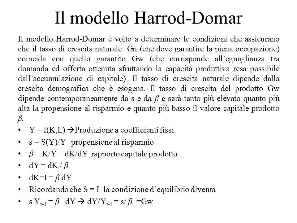 Il modello Harrod-Domar Il modello Harrod-Domar è volto a determinare le condizioni che assicurano che il tasso di crescita naturale Gn (che deve garantire la piena occupazione) coincida con quello garantito Gw (che corrisponde all'eguaglianza tra domanda ed offerta ottenuta sfruttando la capacità produttiva resa possibile dall'accumulazione di capitale).