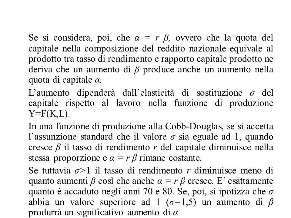 Se si considera, poi, che α = r β, ovvero che la quota del capitale nella composizione del reddito nazionale equivale al prodotto tra tasso di rendime