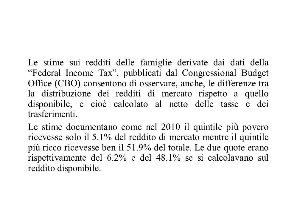 """Le stime sui redditi delle famiglie derivate dai dati della """"Federal Income Tax"""", pubblicati dal Congressional Budget Office (CBO) consentono di osser"""