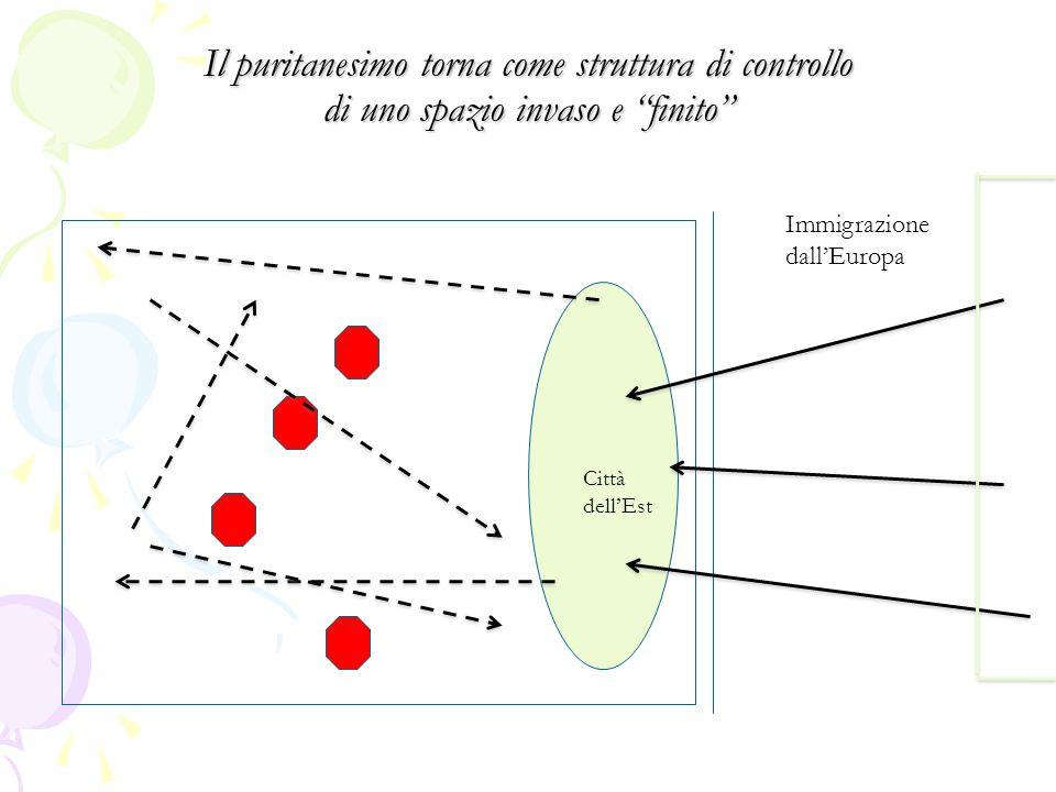 Il puritanesimo torna come struttura di controllo di uno spazio invaso e finito Città dell'Est Immigrazione dall'Europa