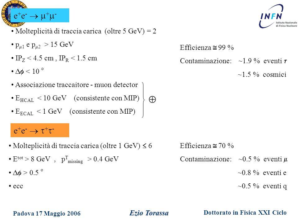Dottorato in Fisica XXI Ciclo Padova 17 Maggio 2006 Ezio Torassa e+e-  +-e+e-  +- e+e-  +-e+e-  +- Molteplicità di traccia carica (oltre 1 GeV)  6 E tot > 8 GeV, p T missing > 0.4 GeV  > 0.5 o ecc Molteplicità di traccia carica (oltre 5 GeV) = 2 p  1 e p  2 > 15 GeV IP Z < 4.5 cm, IP R < 1.5 cm  < 10 o Associazione traccaitore - muon detector E HCAL < 10 GeV (consistente con MIP) E ECAL < 1 GeV (consistente con MIP)  Efficienza  99 % Contaminazione: ~1.9 % eventi  ~1.5 % cosmici Efficienza  70 % Contaminazione: ~0.5 % eventi  ~0.8 % eventi e ~0.5 % eventi q