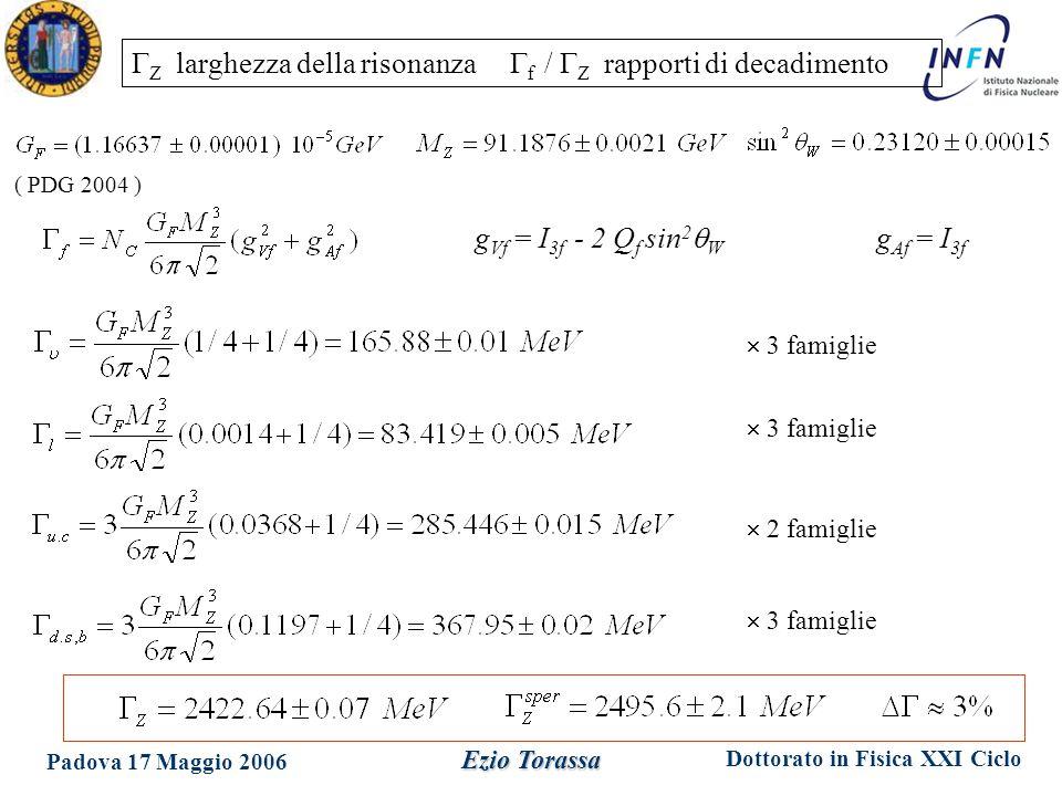 Dottorato in Fisica XXI Ciclo Padova 17 Maggio 2006 Ezio Torassa  Z larghezza della risonanza  f /  Z rapporti di decadimento  3 famiglie  2 famiglie g Vf = I 3f - 2 Q f sin 2  W g Af = I 3f  3 famiglie ( PDG 2004 )