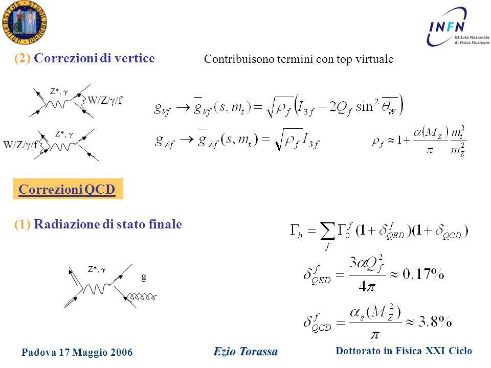 Dottorato in Fisica XXI Ciclo Padova 17 Maggio 2006 Ezio Torassa Correzioni QCD (1) Radiazione di stato finale (2) Correzioni di vertice W/  f Z*,  Contribuisono termini con top virtuale Z*,  g W/  f