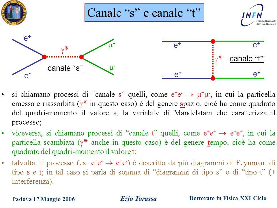 Dottorato in Fisica XXI Ciclo Padova 17 Maggio 2006 Ezio Torassa e+e+ ++ e-e-  -- canale s e+e+ e+e+  e+e+ e+e+ canale t si chiamano processi di canale s quelli, come e + e -   +  -, in cui la particella emessa e riassorbita (   in questo caso) è del genere spazio, cioè ha come quadrato del quadri-momento il valore s, la variabile di Mandelstam che caratterizza il processo; viceversa, si chiamano processi di canale t quelli, come e + e +  e + e +, in cui la particella scambiata (   anche in questo caso) è del genere tempo, cioè ha come quadrato del quadri-momento il valore t; talvolta, il processo (ex.