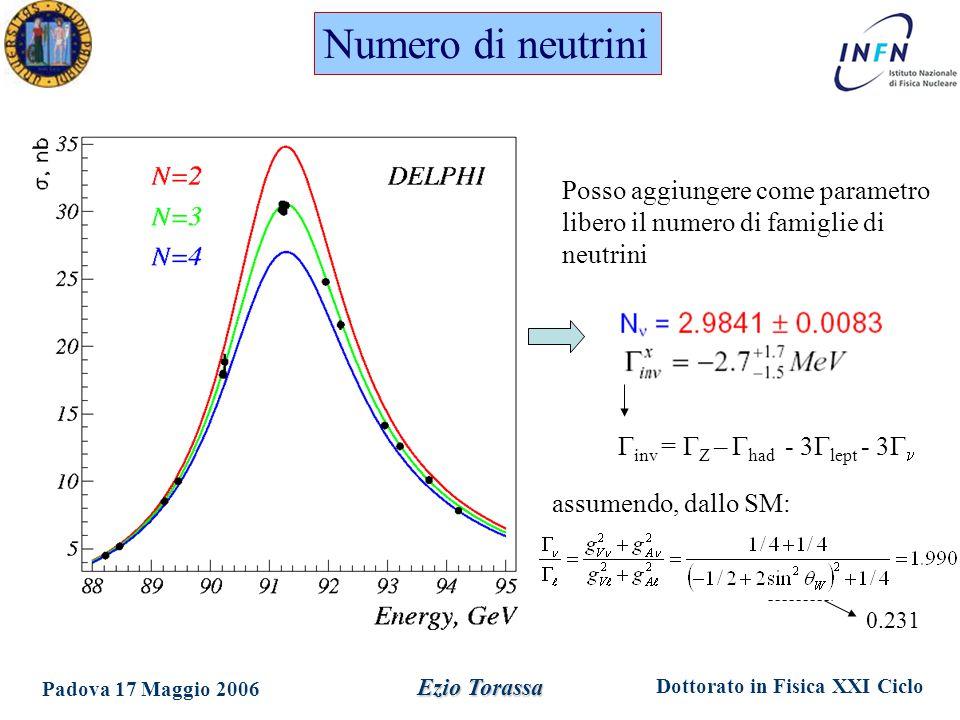 Dottorato in Fisica XXI Ciclo Padova 17 Maggio 2006 Ezio Torassa  inv =  Z –  had - 3  lept - 3  Posso aggiungere come parametro libero il numero di famiglie di neutrini assumendo, dallo SM: 0.231 Numero di neutrini