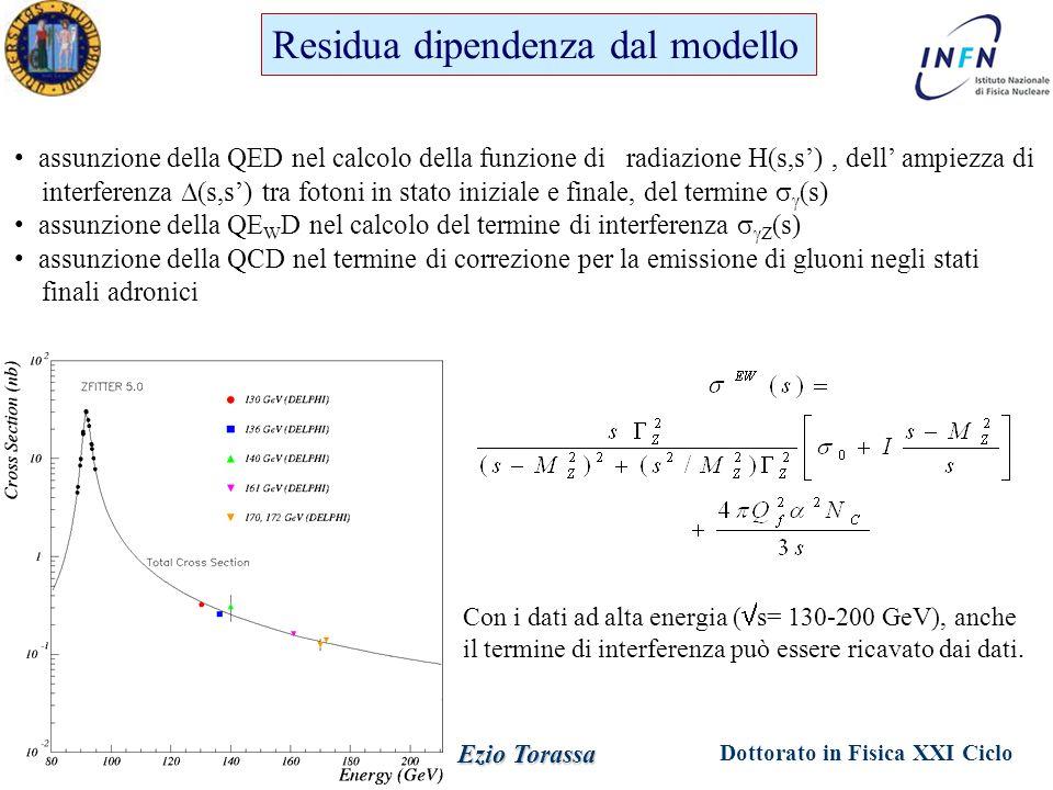 Dottorato in Fisica XXI Ciclo Padova 17 Maggio 2006 Ezio Torassa assunzione della QED nel calcolo della funzione di radiazione H(s,s'), dell' ampiezza di interferenza  (s,s') tra fotoni in stato iniziale e finale, del termine   (s) assunzione della QE W D nel calcolo del termine di interferenza   Z (s) assunzione della QCD nel termine di correzione per la emissione di gluoni negli stati finali adronici Con i dati ad alta energia (  s= 130-200 GeV), anche il termine di interferenza può essere ricavato dai dati.
