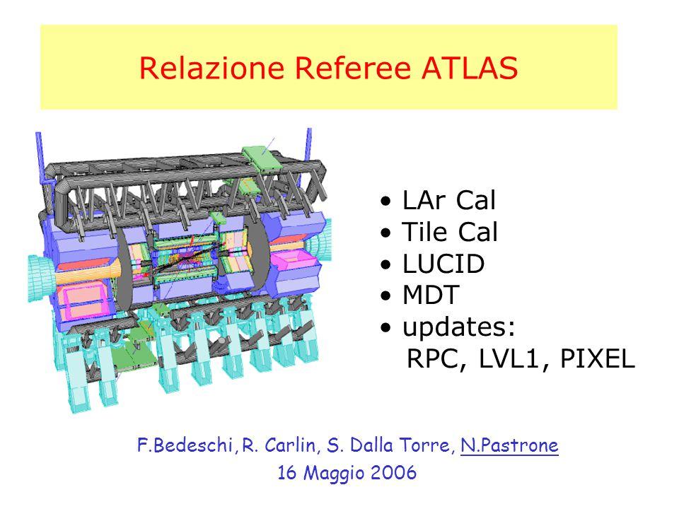 16 Maggio 2006 CSN1 - Referee di Atlas32 Si decide di approvare la proposta del Coordinatore Nazionale che ha discusso con i vari gruppi Si propone uno sblocco parziale dei 233 kE di SJ : -Assegnazione del 40% delle ulteriori assegnazioni chieste dai gruppi RPC -Assegnazione di 1.5 m.u.