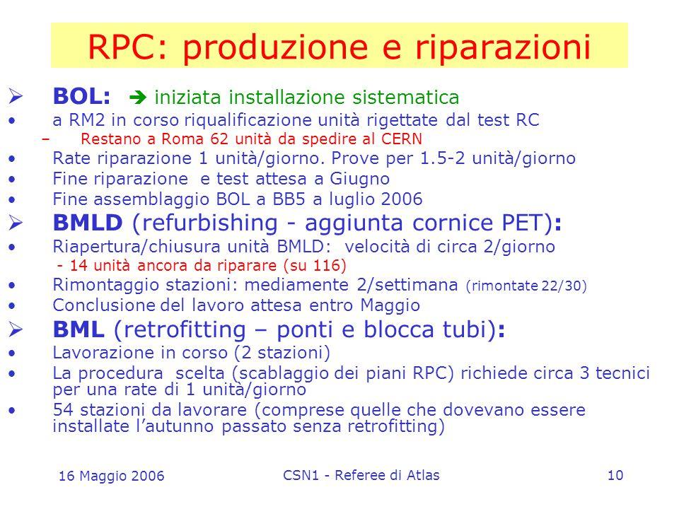 16 Maggio 2006 CSN1 - Referee di Atlas10 RPC: produzione e riparazioni  BOL:  iniziata installazione sistematica a RM2 in corso riqualificazione unità rigettate dal test RC –Restano a Roma 62 unità da spedire al CERN Rate riparazione 1 unità/giorno.