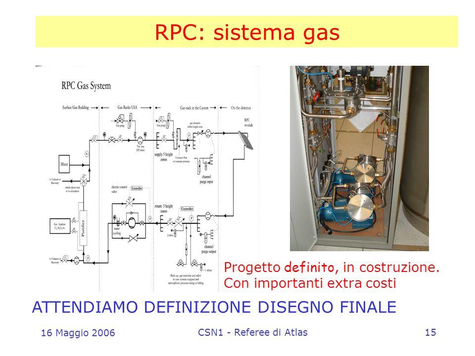 16 Maggio 2006 CSN1 - Referee di Atlas15 RPC: sistema gas Progetto definito, in costruzione.