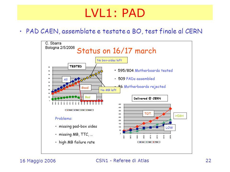 16 Maggio 2006 CSN1 - Referee di Atlas22 LVL1: PAD PAD CAEN, assemblate e testate a BO, test finale al CERN