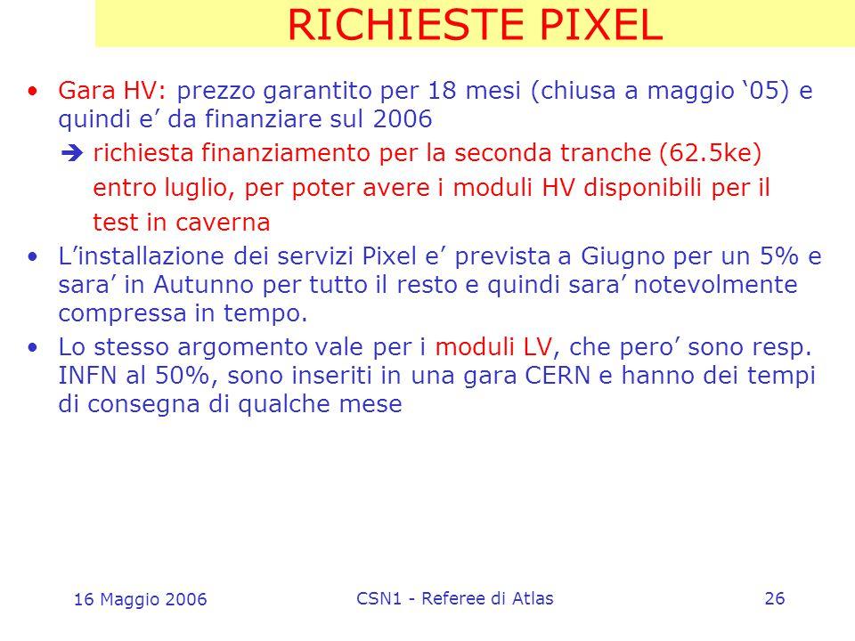 16 Maggio 2006 CSN1 - Referee di Atlas26 RICHIESTE PIXEL Gara HV: prezzo garantito per 18 mesi (chiusa a maggio '05) e quindi e' da finanziare sul 2006  richiesta finanziamento per la seconda tranche (62.5ke) entro luglio, per poter avere i moduli HV disponibili per il test in caverna L'installazione dei servizi Pixel e' prevista a Giugno per un 5% e sara' in Autunno per tutto il resto e quindi sara' notevolmente compressa in tempo.