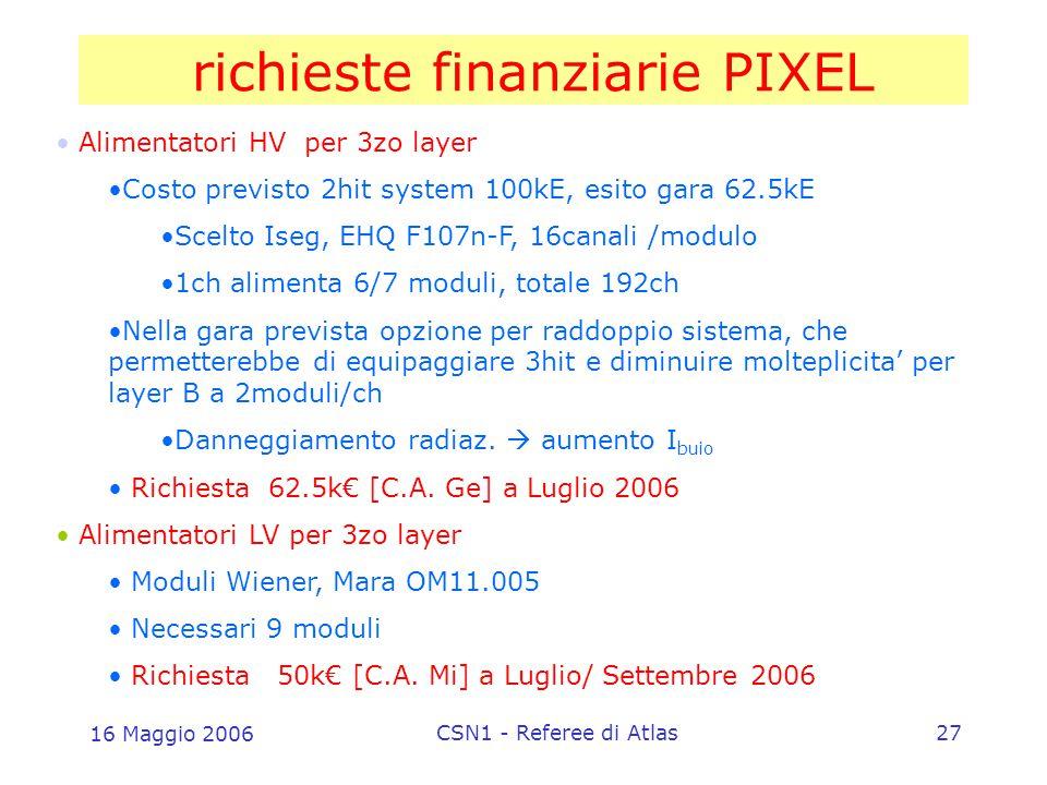 16 Maggio 2006 CSN1 - Referee di Atlas27 richieste finanziarie PIXEL Alimentatori HV per 3zo layer Costo previsto 2hit system 100kE, esito gara 62.5kE Scelto Iseg, EHQ F107n-F, 16canali /modulo 1ch alimenta 6/7 moduli, totale 192ch Nella gara prevista opzione per raddoppio sistema, che permetterebbe di equipaggiare 3hit e diminuire molteplicita' per layer B a 2moduli/ch Danneggiamento radiaz.