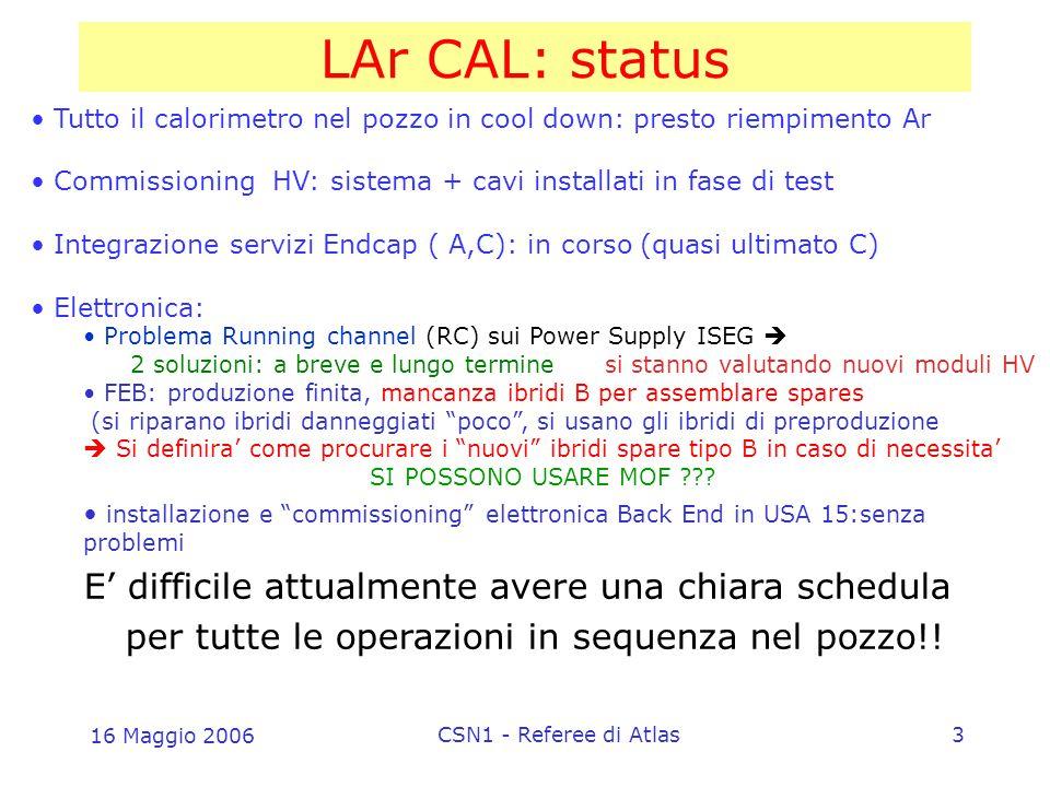 16 Maggio 2006 CSN1 - Referee di Atlas3 LAr CAL: status Tutto il calorimetro nel pozzo in cool down: presto riempimento Ar Commissioning HV: sistema + cavi installati in fase di test Integrazione servizi Endcap ( A,C): in corso (quasi ultimato C) Elettronica: Problema Running channel (RC) sui Power Supply ISEG  2 soluzioni: a breve e lungo termine si stanno valutando nuovi moduli HV FEB: produzione finita, mancanza ibridi B per assemblare spares (si riparano ibridi danneggiati poco , si usano gli ibridi di preproduzione  Si definira' come procurare i nuovi ibridi spare tipo B in caso di necessita' SI POSSONO USARE MOF ??.