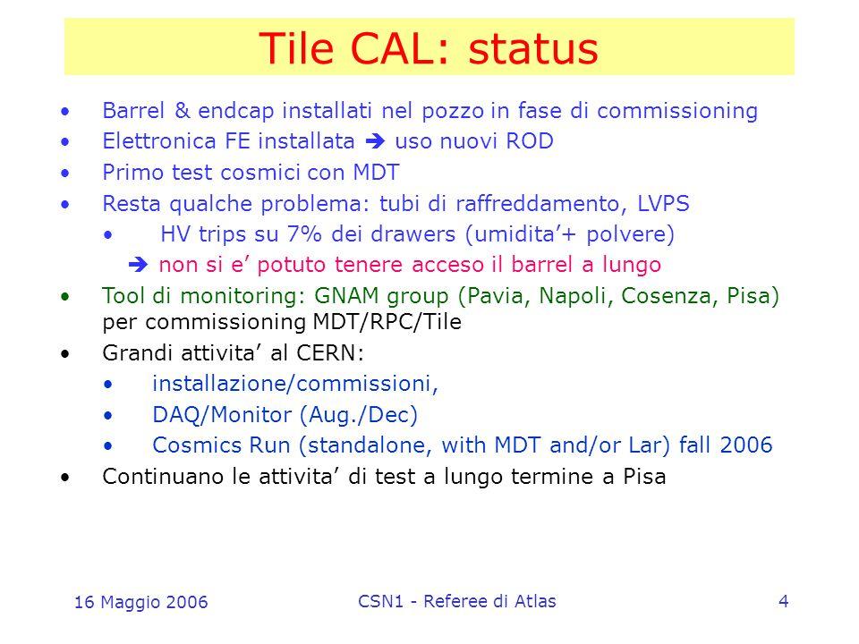 16 Maggio 2006 CSN1 - Referee di Atlas4 Tile CAL: status Barrel & endcap installati nel pozzo in fase di commissioning Elettronica FE installata  uso nuovi ROD Primo test cosmici con MDT Resta qualche problema: tubi di raffreddamento, LVPS HV trips su 7% dei drawers (umidita'+ polvere)  non si e' potuto tenere acceso il barrel a lungo Tool di monitoring: GNAM group (Pavia, Napoli, Cosenza, Pisa) per commissioning MDT/RPC/Tile Grandi attivita' al CERN: installazione/commissioni, DAQ/Monitor (Aug./Dec) Cosmics Run (standalone, with MDT and/or Lar) fall 2006 Continuano le attivita' di test a lungo termine a Pisa