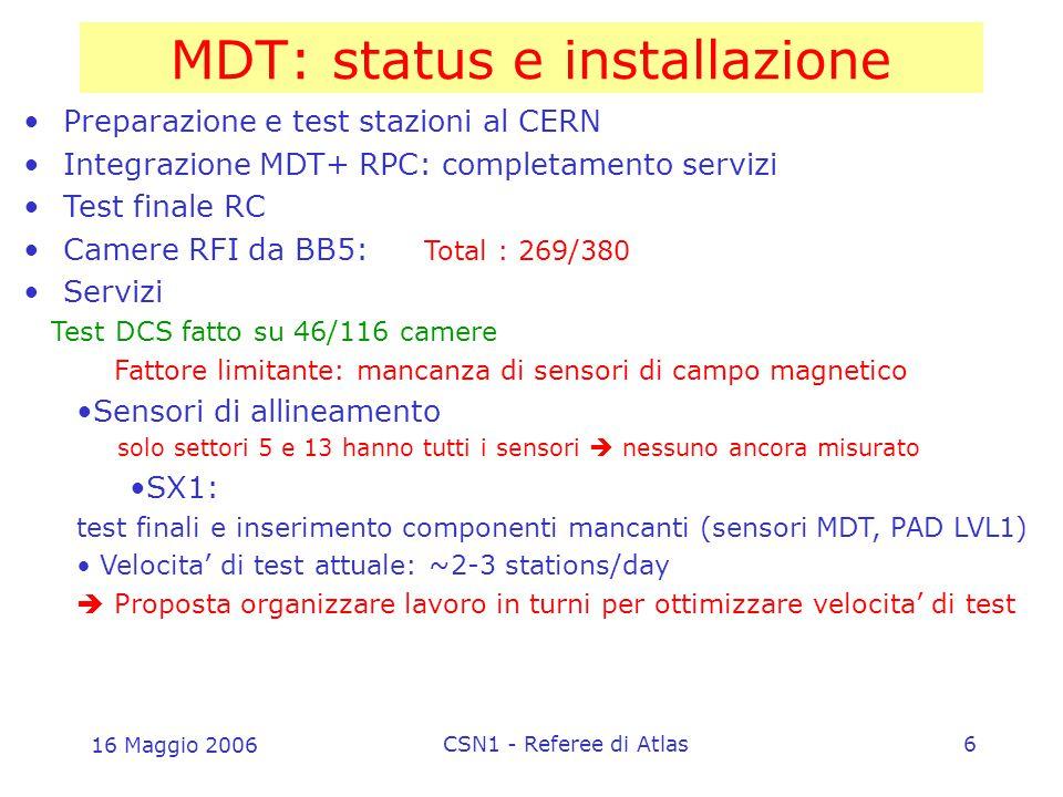 16 Maggio 2006 CSN1 - Referee di Atlas6 MDT: status e installazione Preparazione e test stazioni al CERN Integrazione MDT+ RPC: completamento servizi Test finale RC Camere RFI da BB5: Total : 269/380 Servizi Test DCS fatto su 46/116 camere Fattore limitante: mancanza di sensori di campo magnetico Sensori di allineamento solo settori 5 e 13 hanno tutti i sensori  nessuno ancora misurato SX1: test finali e inserimento componenti mancanti (sensori MDT, PAD LVL1) Velocita' di test attuale: ~2-3 stations/day  Proposta organizzare lavoro in turni per ottimizzare velocita' di test