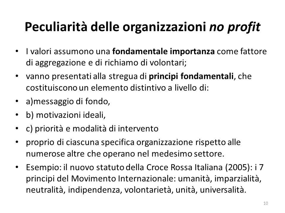 Peculiarità delle organizzazioni no profit I valori assumono una fondamentale importanza come fattore di aggregazione e di richiamo di volontari; vann
