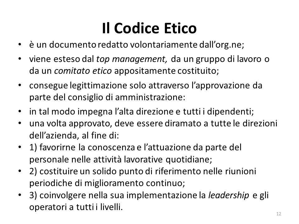 Il Codice Etico è un documento redatto volontariamente dall'org.ne; viene esteso dal top management, da un gruppo di lavoro o da un comitato etico app