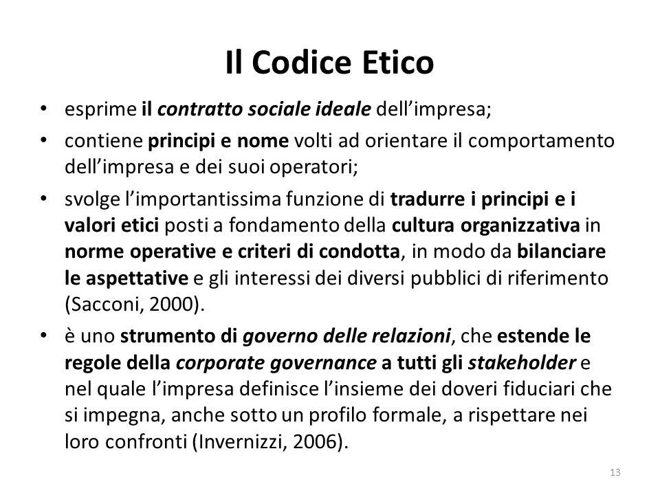 Il Codice Etico esprime il contratto sociale ideale dell'impresa; contiene principi e nome volti ad orientare il comportamento dell'impresa e dei suoi