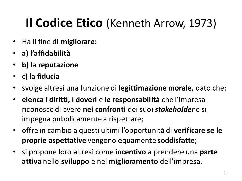 Il Codice Etico (Kenneth Arrow, 1973) Ha il fine di migliorare: a) l'affidabilità b) la reputazione c) la fiducia svolge altresì una funzione di legit