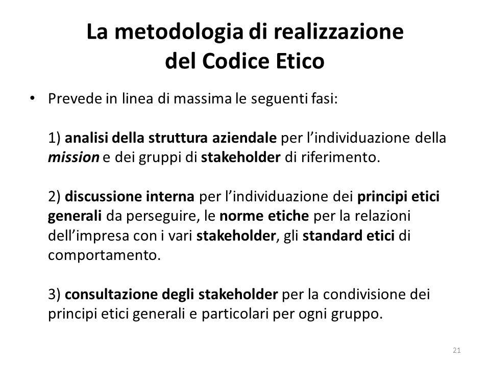 La metodologia di realizzazione del Codice Etico Prevede in linea di massima le seguenti fasi: 1) analisi della struttura aziendale per l'individuazio