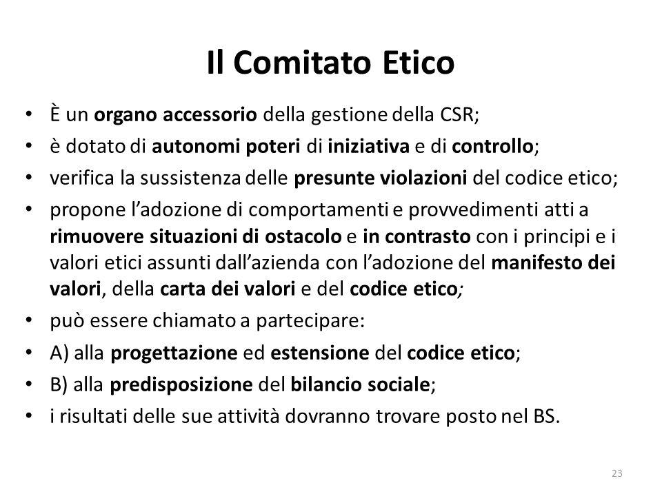 Il Comitato Etico È un organo accessorio della gestione della CSR; è dotato di autonomi poteri di iniziativa e di controllo; verifica la sussistenza d