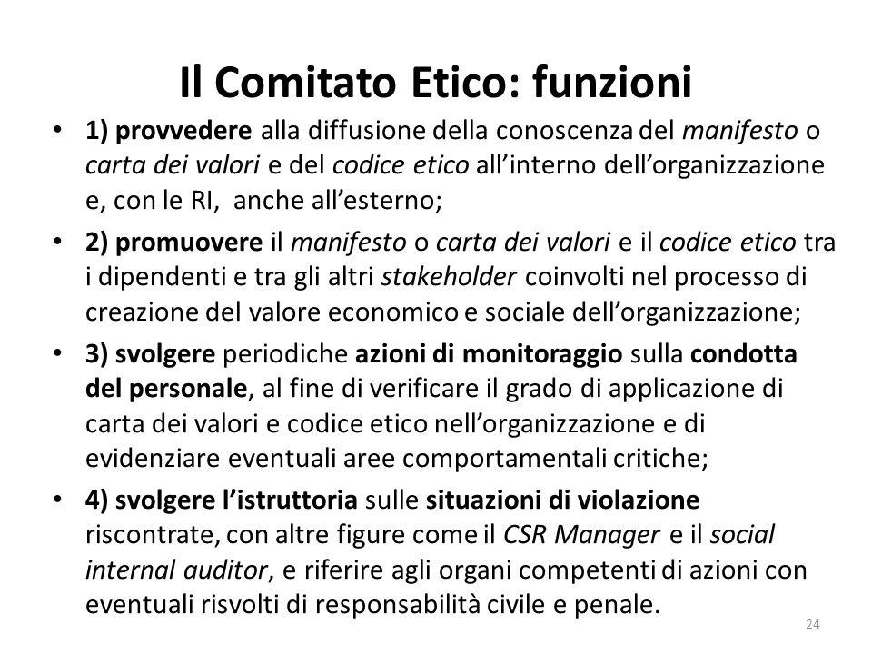Il Comitato Etico: funzioni 1) provvedere alla diffusione della conoscenza del manifesto o carta dei valori e del codice etico all'interno dell'organi