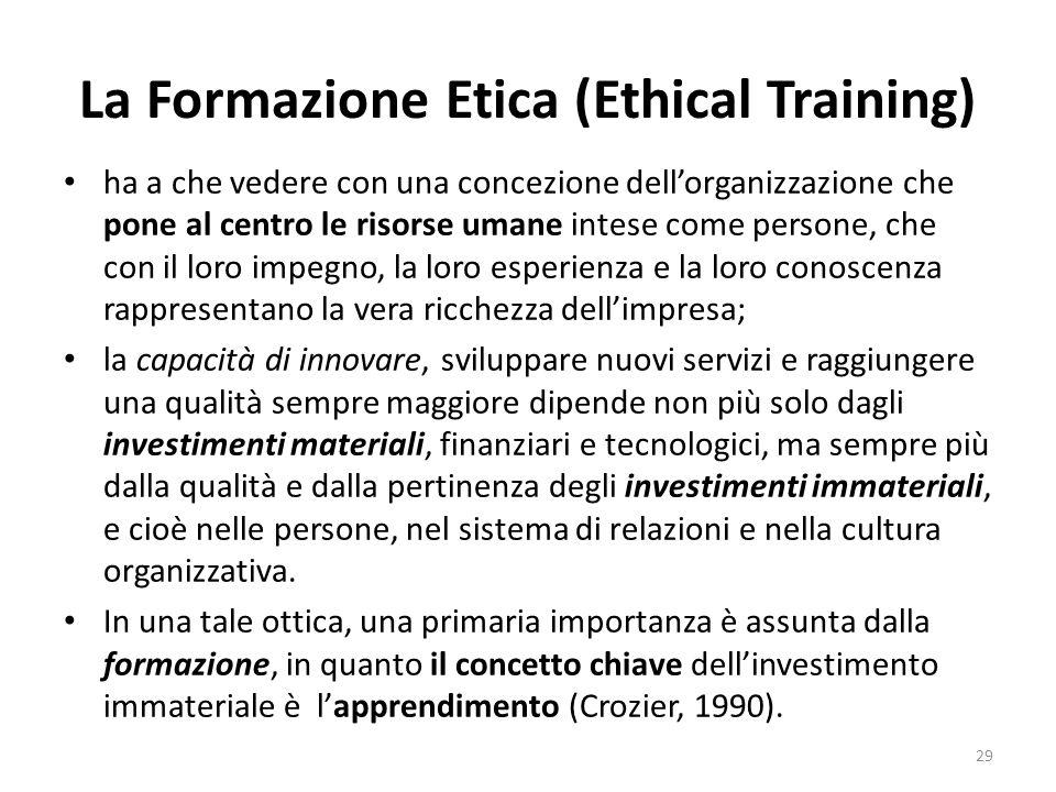 La Formazione Etica (Ethical Training) ha a che vedere con una concezione dell'organizzazione che pone al centro le risorse umane intese come persone,