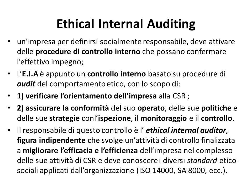 Ethical Internal Auditing un'impresa per definirsi socialmente responsabile, deve attivare delle procedure di controllo interno che possano confermare