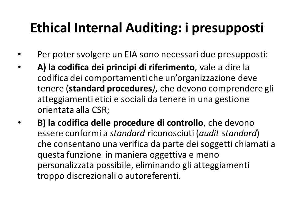Ethical Internal Auditing: i presupposti Per poter svolgere un EIA sono necessari due presupposti: A) la codifica dei principi di riferimento, vale a