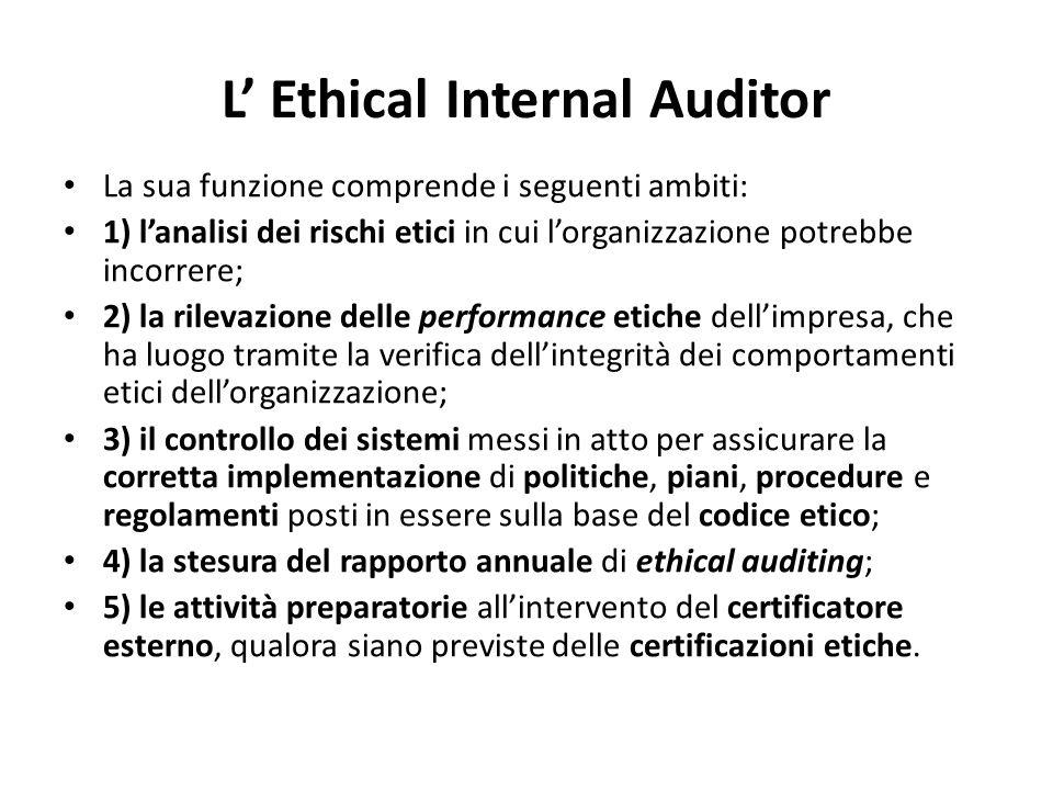 L' Ethical Internal Auditor La sua funzione comprende i seguenti ambiti: 1) l'analisi dei rischi etici in cui l'organizzazione potrebbe incorrere; 2)