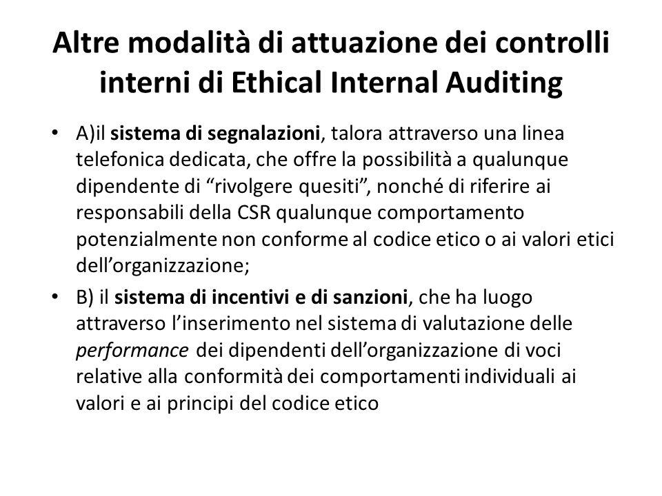 Altre modalità di attuazione dei controlli interni di Ethical Internal Auditing A)il sistema di segnalazioni, talora attraverso una linea telefonica d