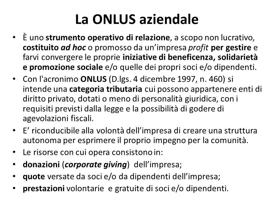 La ONLUS aziendale È uno strumento operativo di relazione, a scopo non lucrativo, costituito ad hoc o promosso da un'impresa profit per gestire e farv