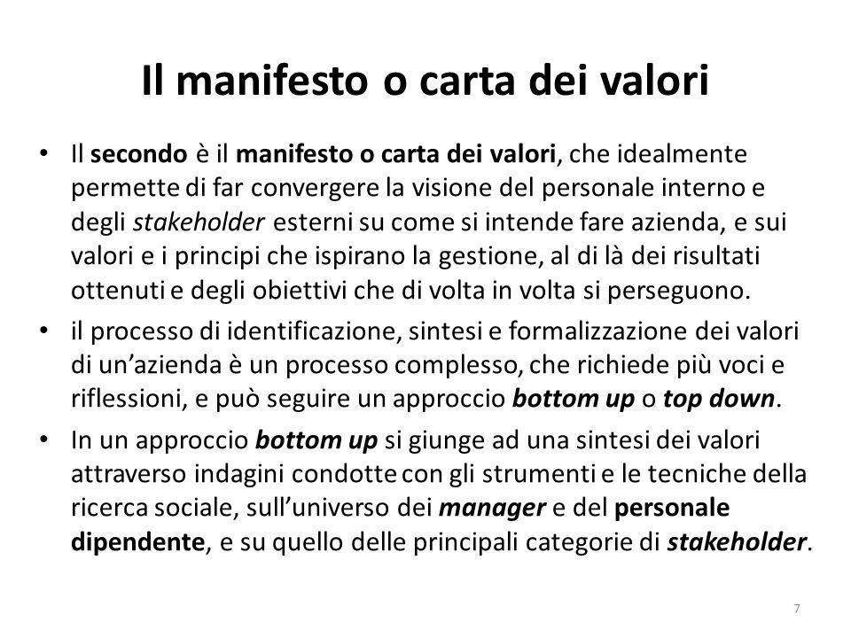 Il manifesto o carta dei valori Il secondo è il manifesto o carta dei valori, che idealmente permette di far convergere la visione del personale inter