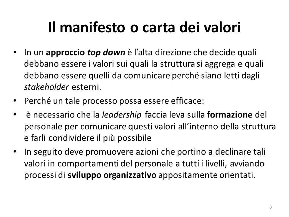 Il manifesto o carta dei valori In un approccio top down è l'alta direzione che decide quali debbano essere i valori sui quali la struttura si aggrega