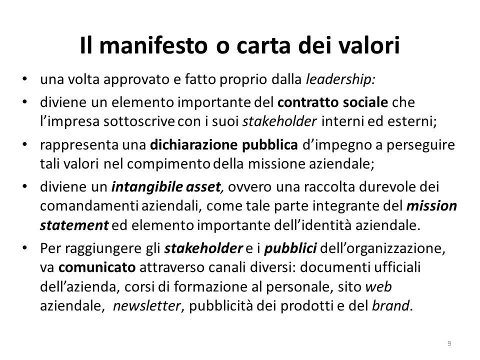 Il manifesto o carta dei valori una volta approvato e fatto proprio dalla leadership: diviene un elemento importante del contratto sociale che l'impre